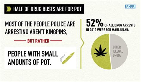 how much does walmart charge to mount and balance tires seven facts about the us war on drugs