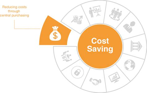 home design cost saving tips home design cost saving tips how to become more energy