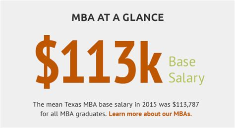 Mba Career Services by Mba Mccombs School Of Business