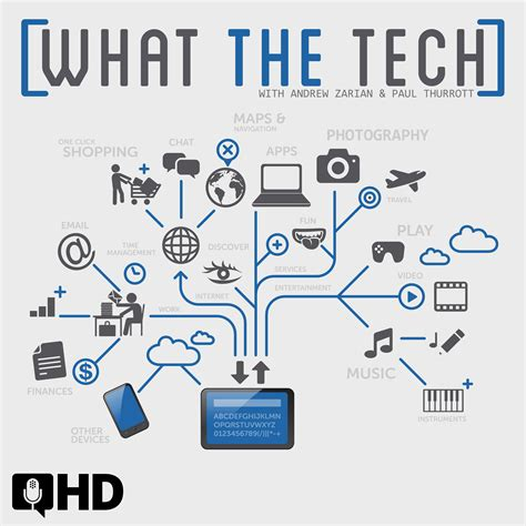 the tech of podcasting your voice now a global reach to any smart device volume 1 books what the tech ep 331 direct tv now free apple tv what