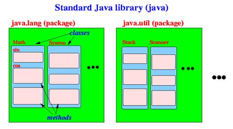 java pattern recognition library exle