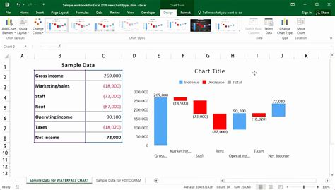 6 Excel Waterfall Chart Template With Negative Values Exceltemplates Exceltemplates Waterfall Chart Template Xls