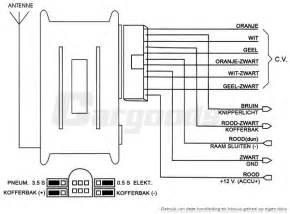 mack dpf diagram mack pto elsavadorla