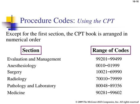 Explain How The Cpt Radiology Section Is Arranged ppt powerpoint 174 presentation to accompany