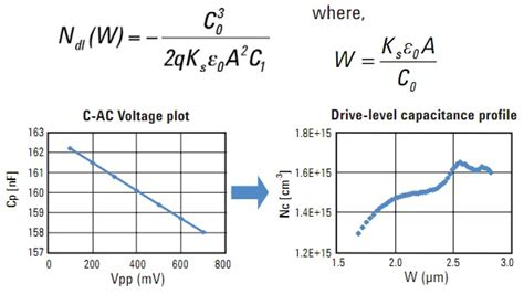 capacitors unit of measurement capacitor units of measure 28 images capacitance al penney vo1no ppt summary am 1083