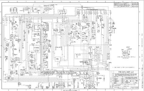 freightliner chassis wiring diagram freightliner wiring diagrams free elvenlabs