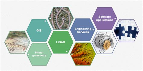 gis mapping companies gis consulting services company usa gis mapping services