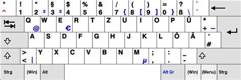 keyboard layout qwerty azerty keyboard layouts qwerty vs azerty neogaf