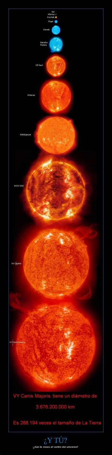 arturo la estrella mas 8485859960 las estrellas mas grandes del universo conocido apuntes y monograf 237 as
