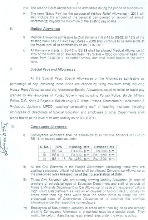 Promotion Notification Letter Govt Of Punjab Salary Increase Notification Letter Sle Letter Word Award Template