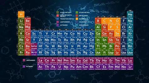 periodic table wallpaper wallpaperheat com