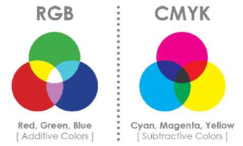color mode colordigit 5 accepted color mode cmyk vs rgb rich