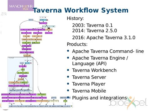 apache workflow engine 2016 10 20 bioexcel building workflows with apache taverna