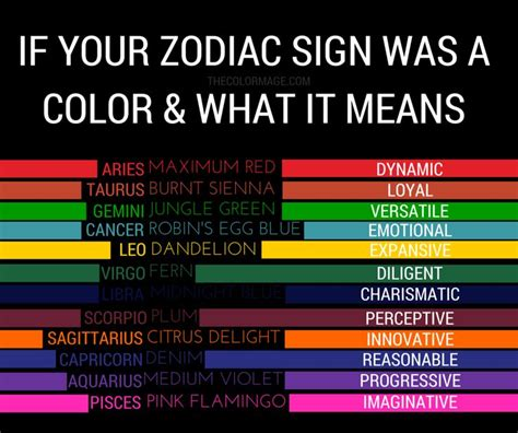 color astrology zodiac signs and their spiritual color meanings