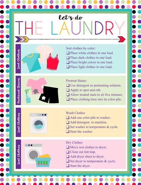 Printable Laundry Directions | i should be mopping the floor free printable laundry chart