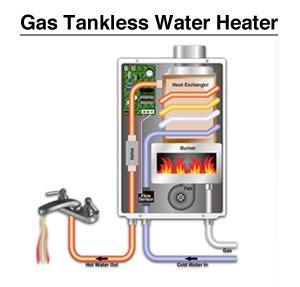 water heater gas harga water heater gas lpg di malang