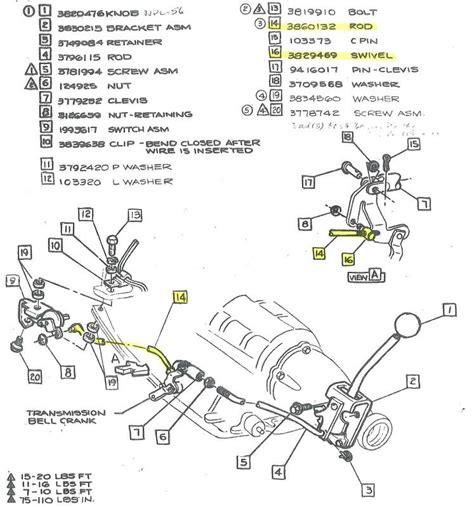 2 speed powerglide transmission diagram pin powerglide transmission diagram on