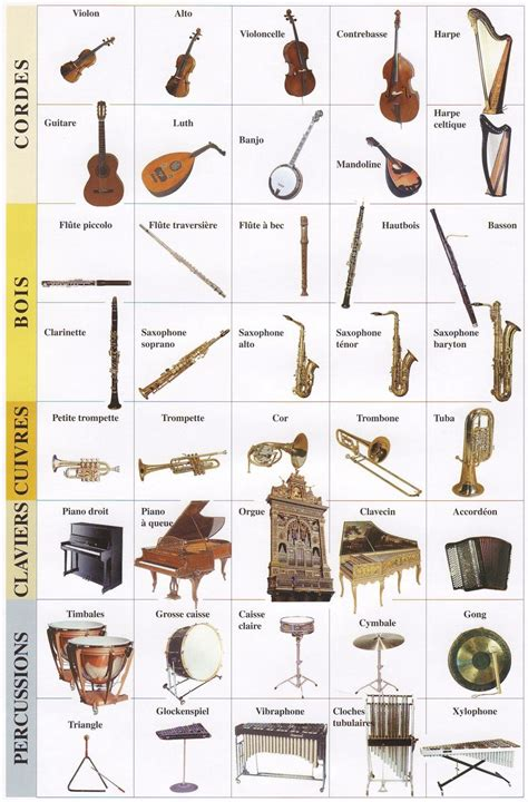 133268257x les timbres de russie nomenclature septembre 2012 233 ducation musicale by nikkojazz