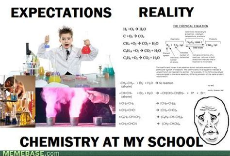 Chemistry Memes - missballinger science and mathematics resources page 5