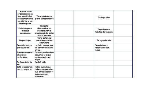boletines de maternal frases apropiadas para incluir en observaciones de boletas