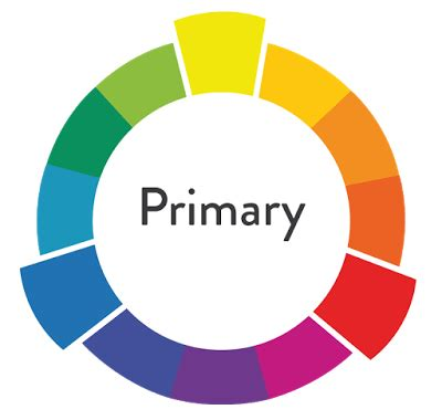what are the 3 primary colors la classificazione dei colori per definirne il significato