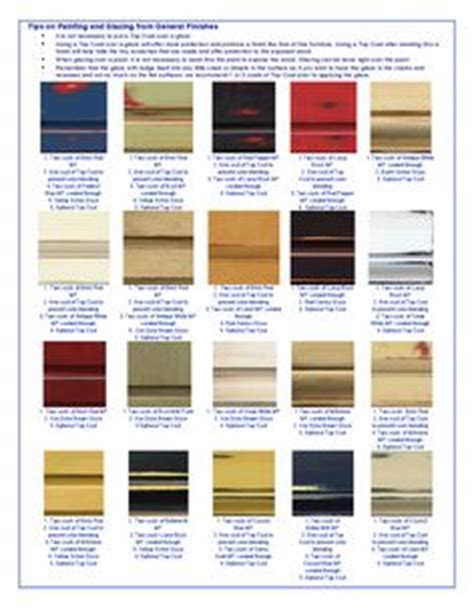 1000 images about general finishes on general finishes milk paint and woodcraft stores