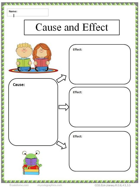printable graphic organizer cause and effect common core graphic organizer cause and effect ela