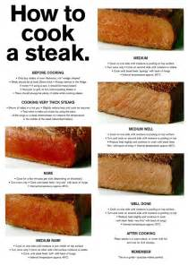 25 best ideas about medium rare steak on pinterest medium rare steak time medium steak and