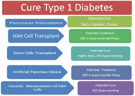 diabetes the real cause and the right cure books diabetes prevalence in india holistic cures for diabetes