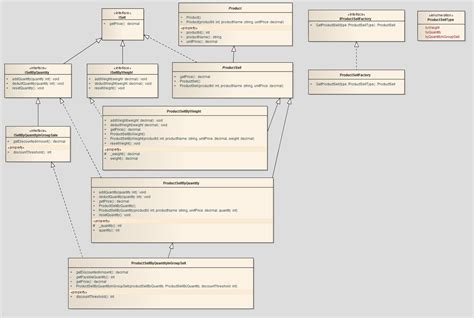 regex pattern ignorecase inheritance is better or composition design pattern in