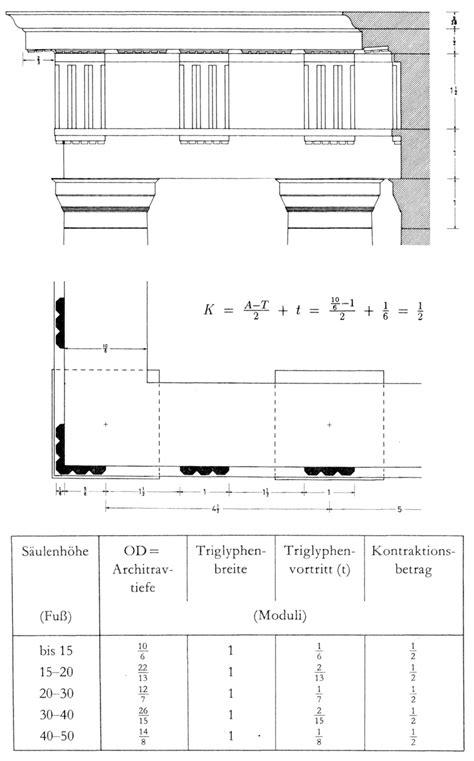 modulus architekten die bedeutung des modulus in der vitruvianischen