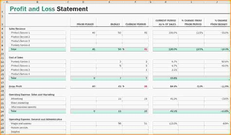 profit and loss account template profit and loss template uk p l spreadsheet template