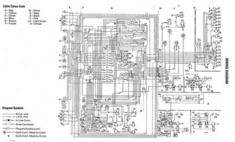 electrical wiring diagram  volkswagen golf mk projekt att testa pinterest golf
