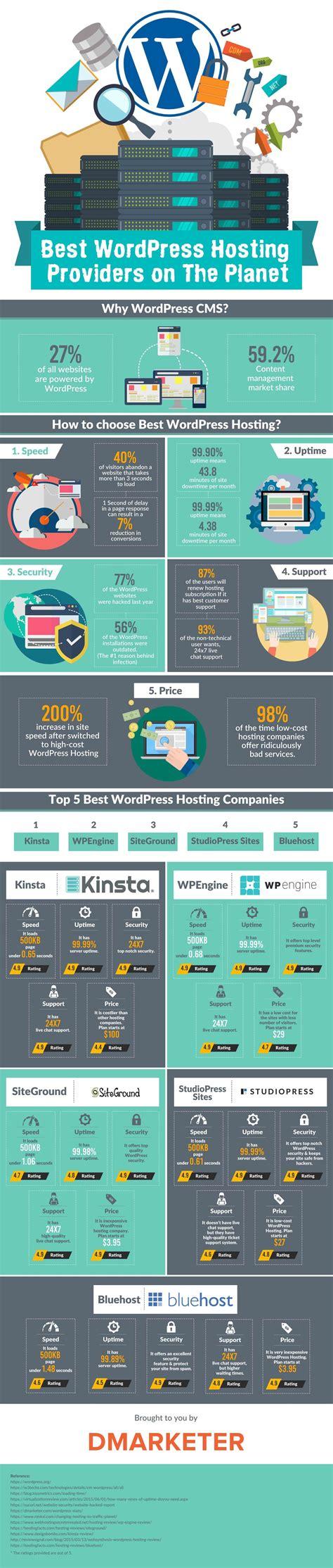 best hosting providers best web hosting providers infographic