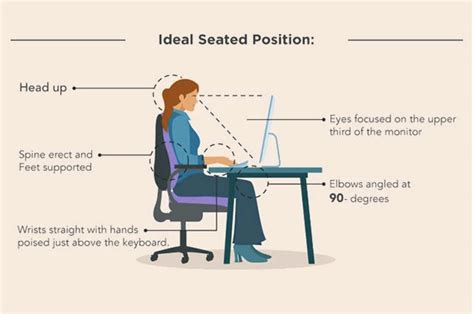 posizione corretta sedia la corretta posizione da seduti alla scrivania