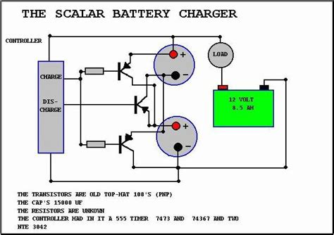 free energy of tesla tesla free energy diagram get free image about wiring