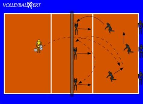 heavy setter ball drills the 93 best images about volleyball drills on pinterest