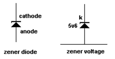 how do zener diodes work how a diode works