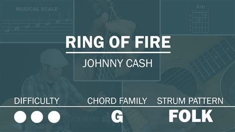 Ring Of Consumes Johnny Cashs Home by Ring Of Simplified Guitar