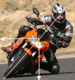 Motorrad Fahren Physik by Motorrad Projekt