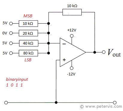 resistor values op summing resistor values 28 images op applications cw nonlinear applications 4 bit dac using