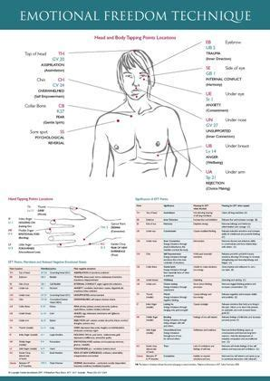 eft wall chart charts  eft tapping