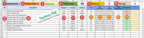 Help Desk Ticket Tracker Excel Spreadsheet Free Project Management Templates Help Desk Ticket Template Excel