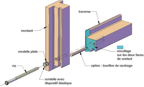 Joint De Fenetre Bois Rainure 2376 by Joint De Fenetre Bois Rainure Joint Fen Tre R Novation
