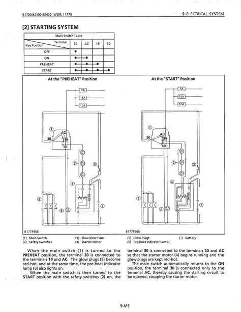kubota b20 electrical wiring diagrams wiring diagram schemes