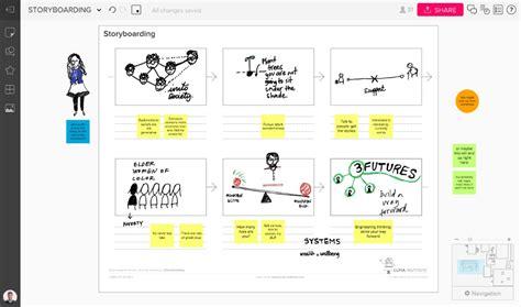 frameworks human centered design empathy maps framework