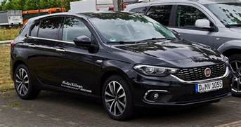 Did Fiat Buy Dodge Fiat Tipo 2015