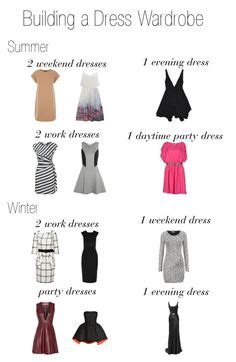 What Every Needs In Wardrobe by 1000 Ideas About Build A Wardrobe On Capsule