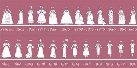 1800 haircuts timeline the empire waist suddenly appears in the regency era 1790