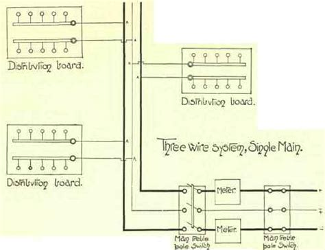 tree system of house wiring systems of wiring buildings